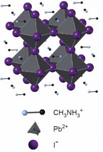 Perovskite crystal structure